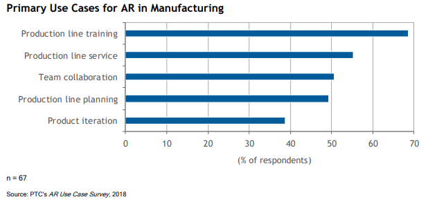 ar-use-cases-in-manufacturing
